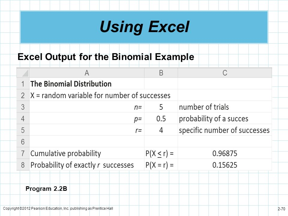 Using Excel Excel Output for the Binomial Example Program 2.2B