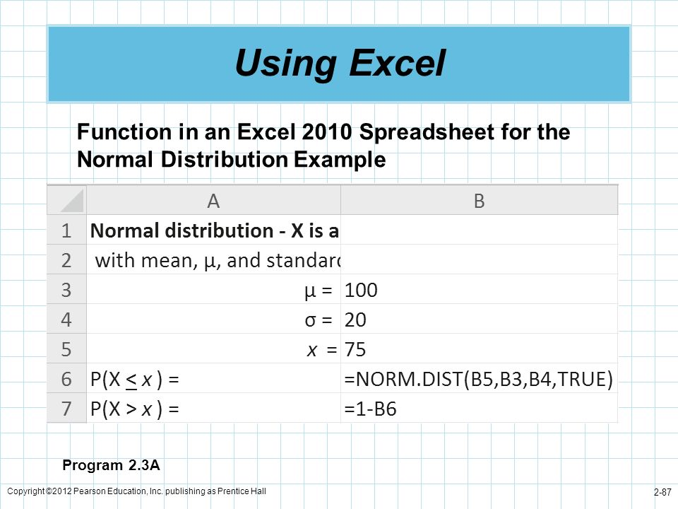 Using Excel Function in an Excel 2010 Spreadsheet for the Normal Distribution Example. Program 2.3A.