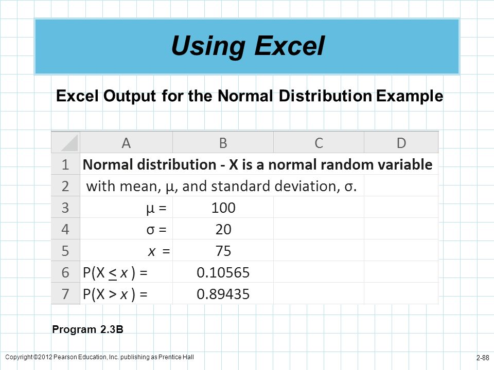 Using Excel Excel Output for the Normal Distribution Example