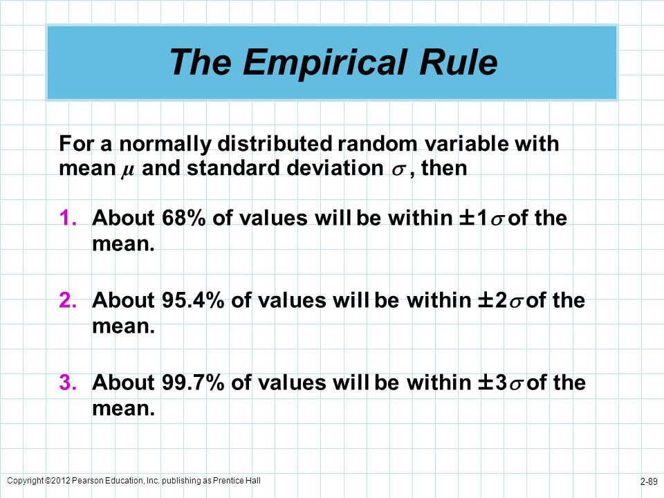 Probability Concepts and Applications ppt download – Empirical Rule Worksheet