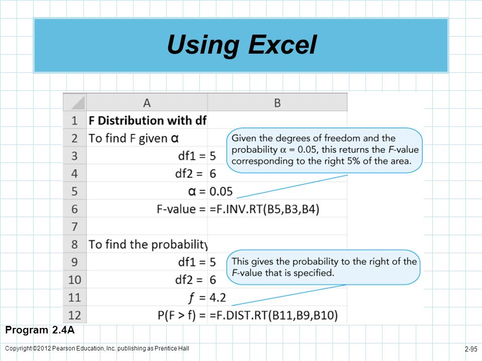 Using Excel Program 2.4A Copyright ©2012 Pearson Education, Inc. publishing as Prentice Hall