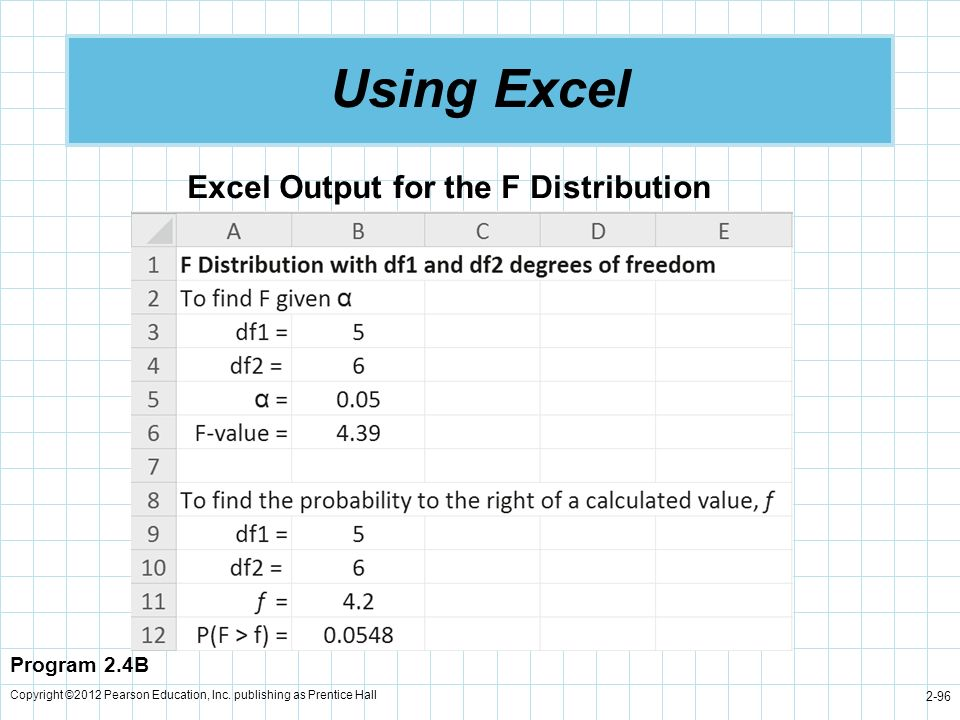 Using Excel Excel Output for the F Distribution Program 2.4B