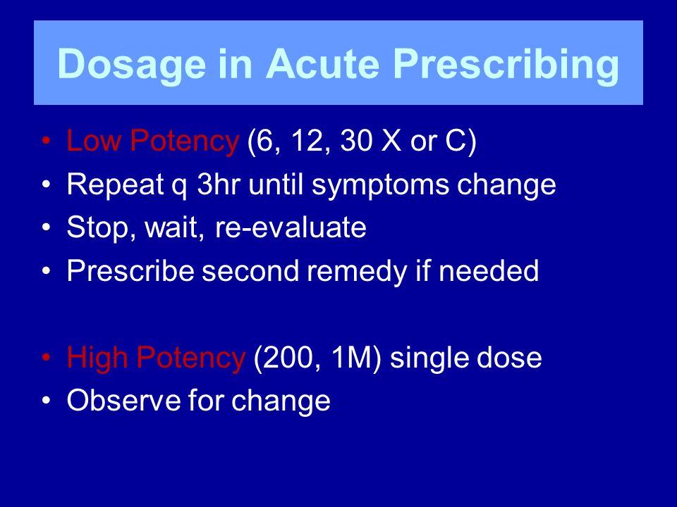 Dosage in Acute Prescribing