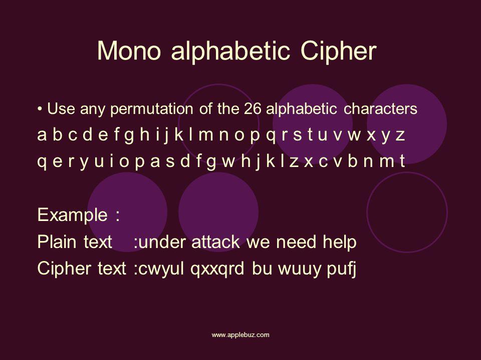 Mono alphabetic Cipher
