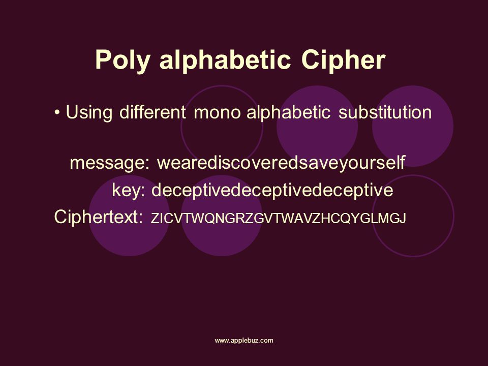 Poly alphabetic Cipher