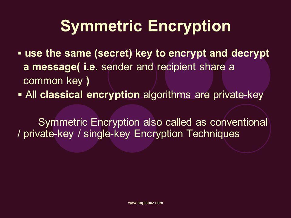 Symmetric Encryption a message( i.e. sender and recipient share a