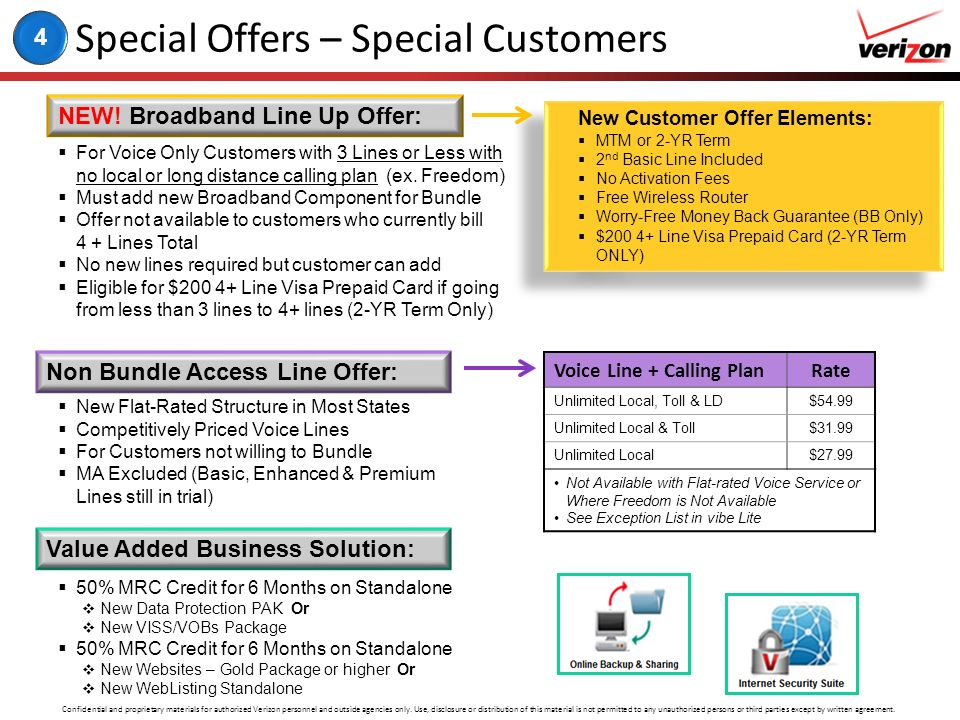 Special Offers – Special Customers