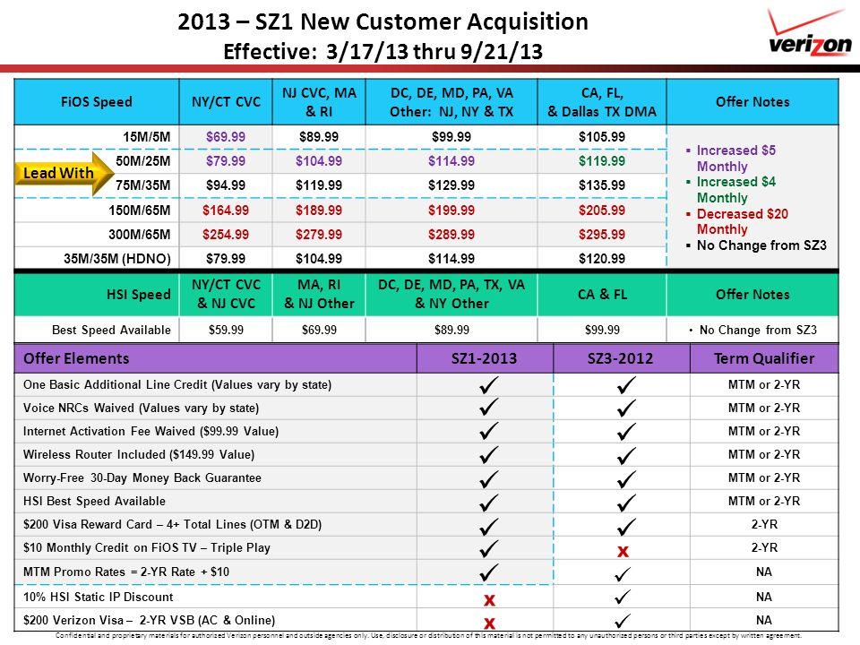 2013 – SZ1 New Customer Acquisition Effective: 3/17/13 thru 9/21/13