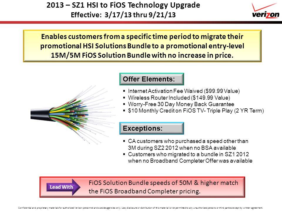 2013 – SZ1 HSI to FiOS Technology Upgrade Effective: 3/17/13 thru 9/21/13