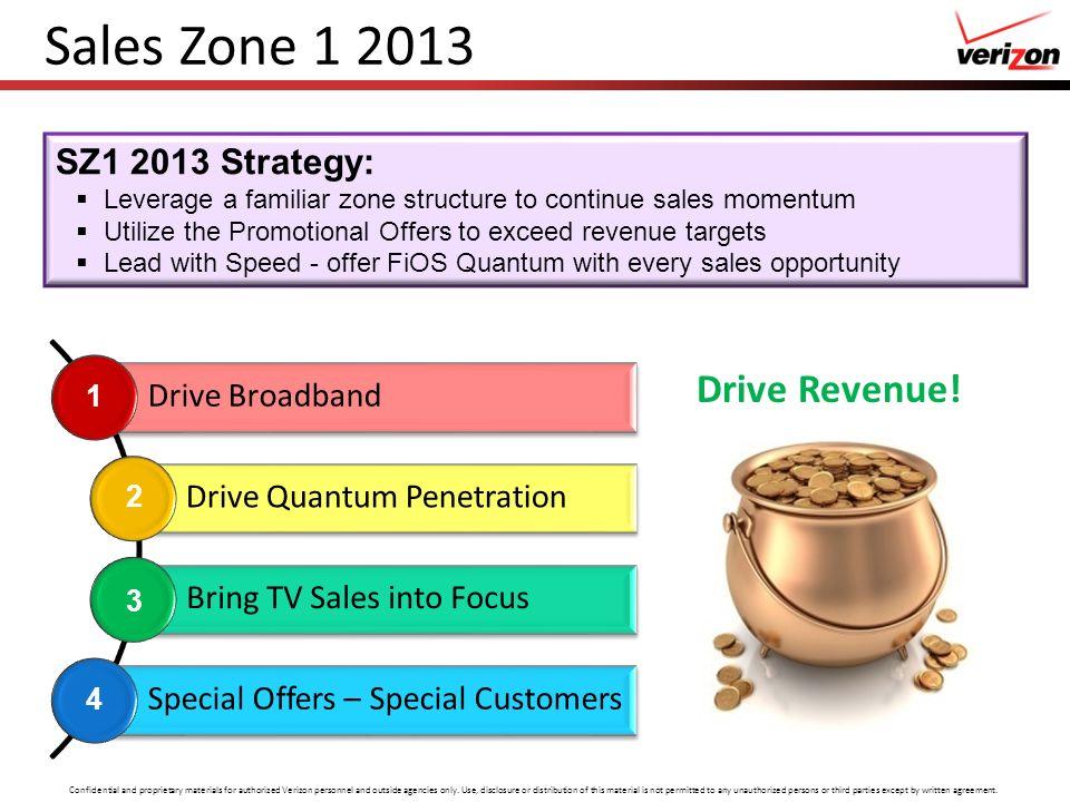 Sales Zone 1 2013 Drive Revenue! SZ1 2013 Strategy: 1 2 3 4