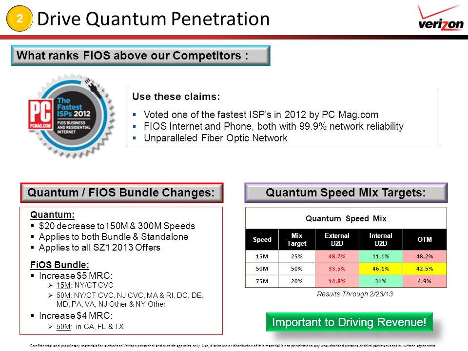 Quantum / FiOS Bundle Changes: Quantum Speed Mix Targets: