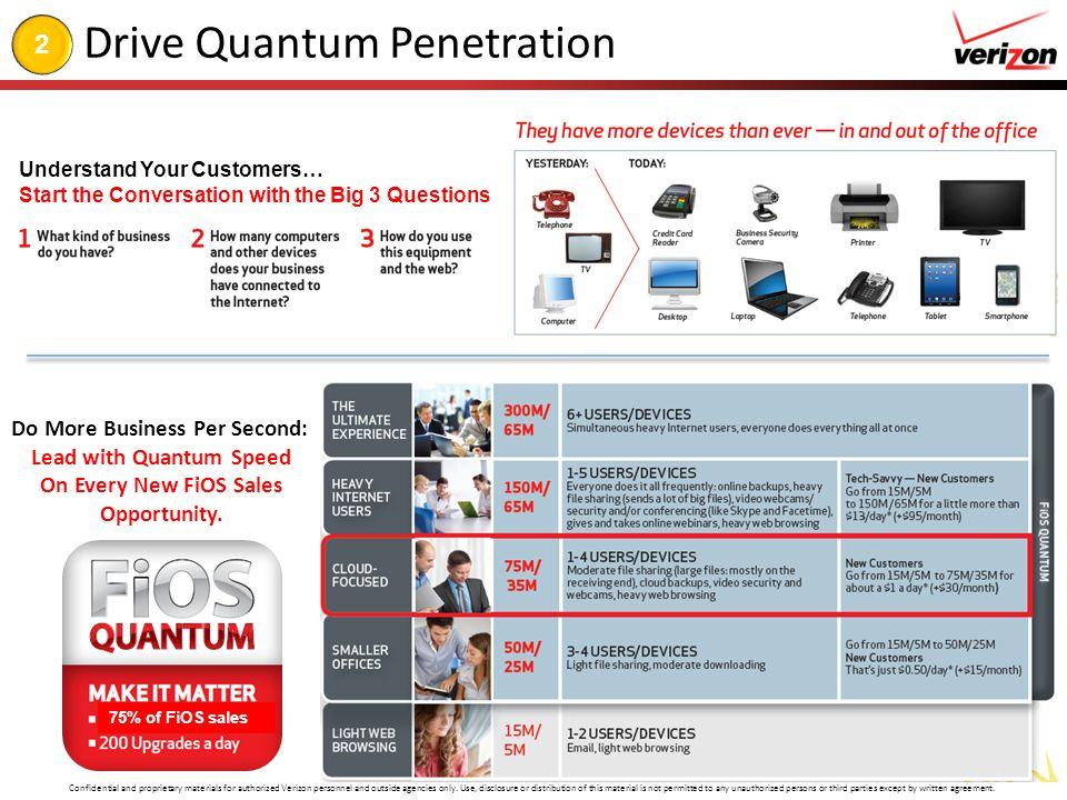Lead with Quantum Speed
