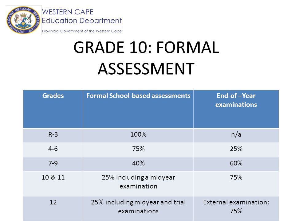 GRADE 10: FORMAL ASSESSMENT