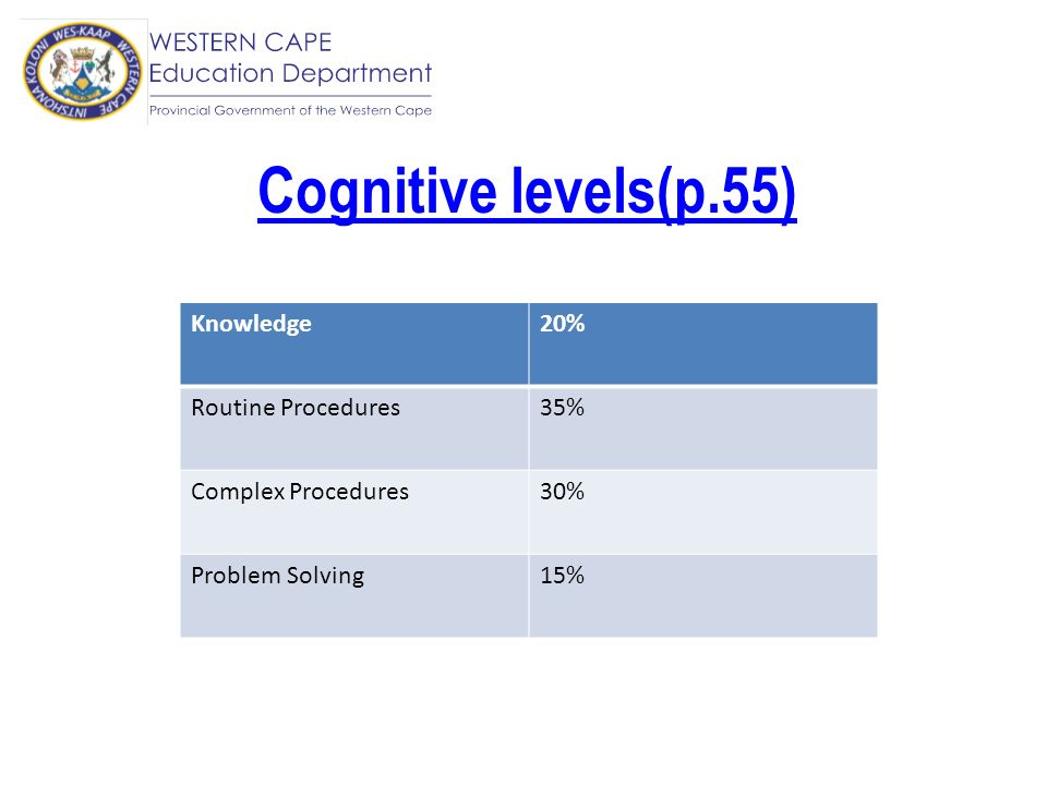 Cognitive levels(p.55) Knowledge 20% Routine Procedures 35%
