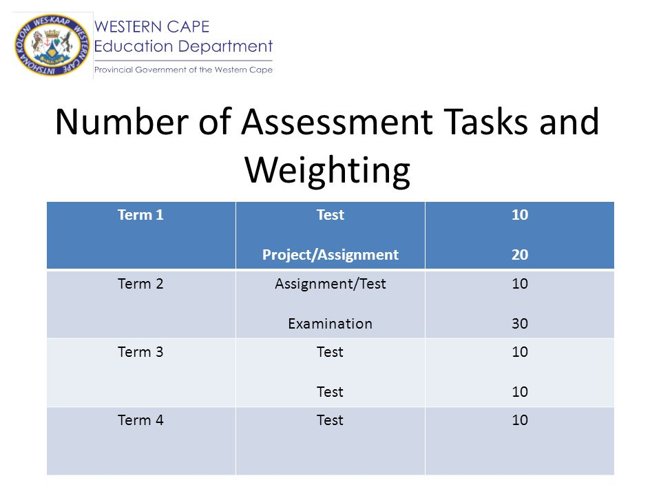 Number of Assessment Tasks and Weighting