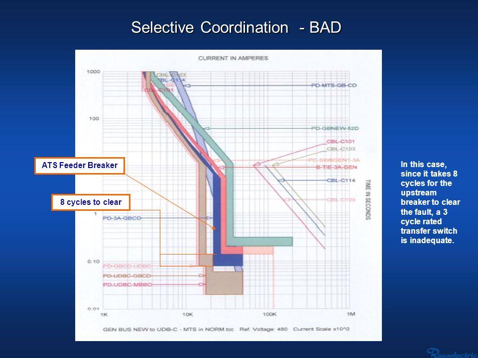 Selective Coordination - BAD