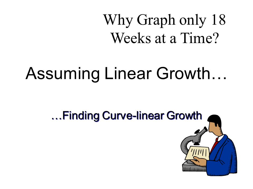 Assuming Linear Growth…