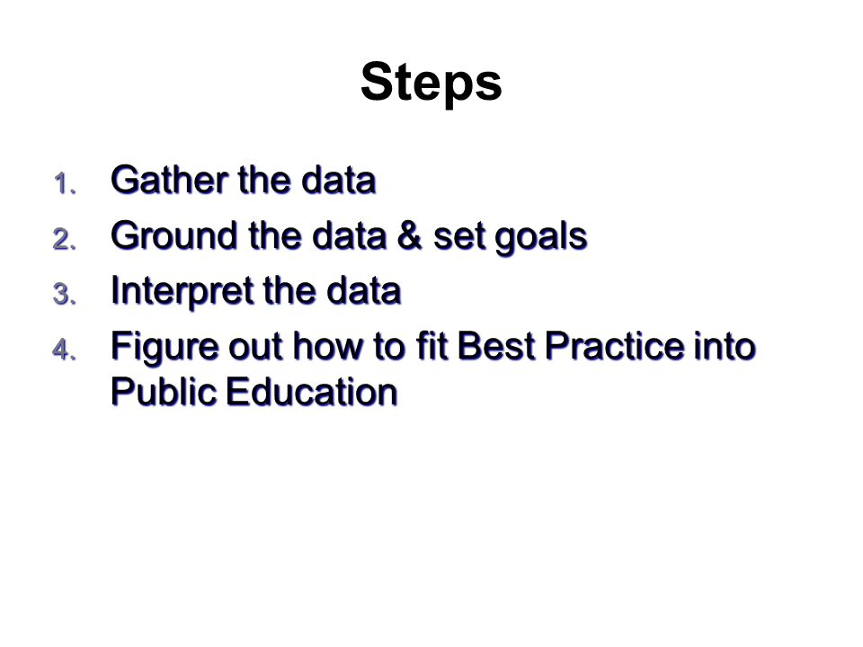 Steps Gather the data Ground the data & set goals Interpret the data