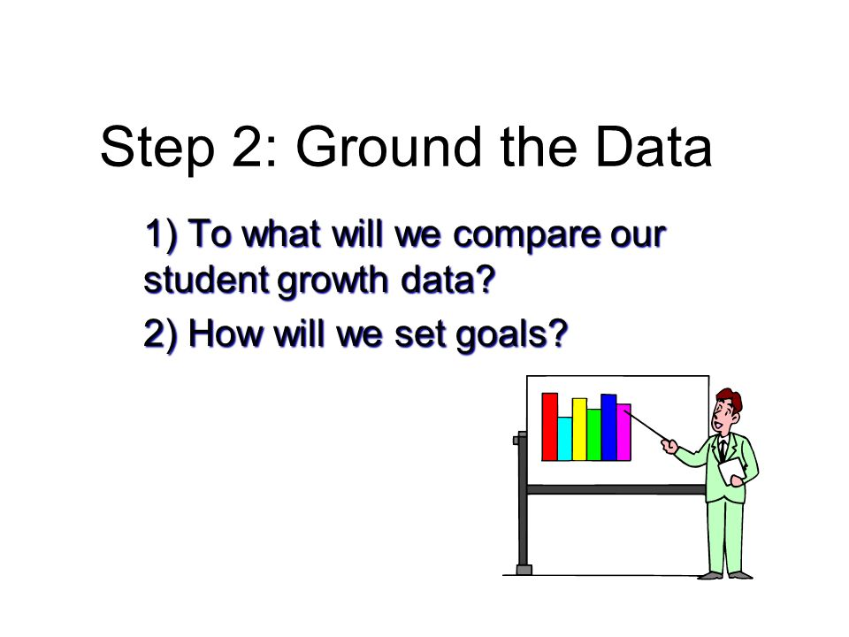 Step 2: Ground the Data 1) To what will we compare our student growth data.
