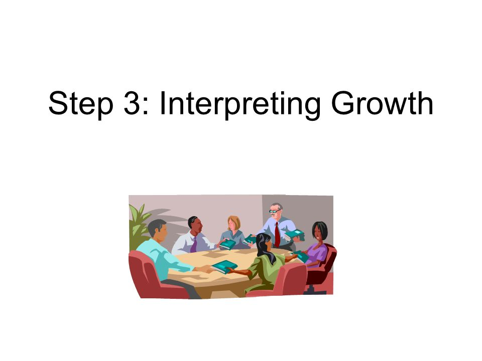 Step 3: Interpreting Growth