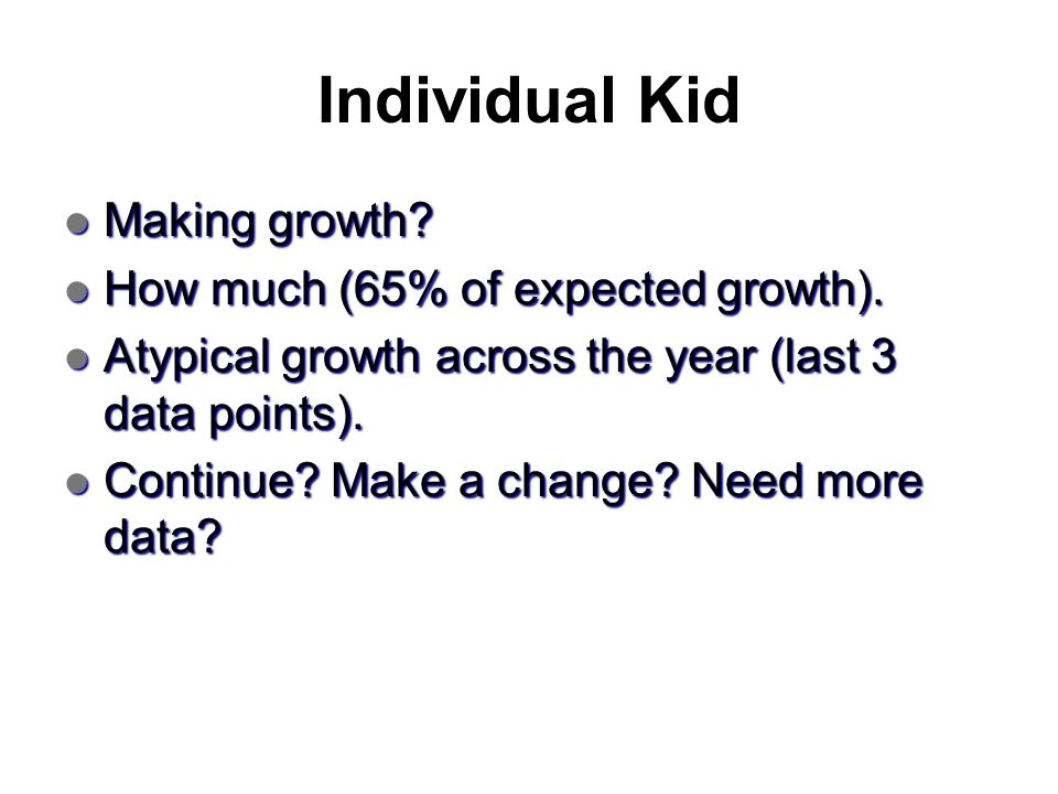 Individual Kid Making growth How much (65% of expected growth).