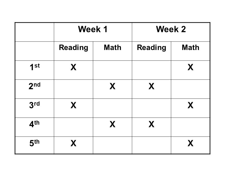 Week 1 Week 2 Reading Math 1st X 2nd 3rd 4th 5th