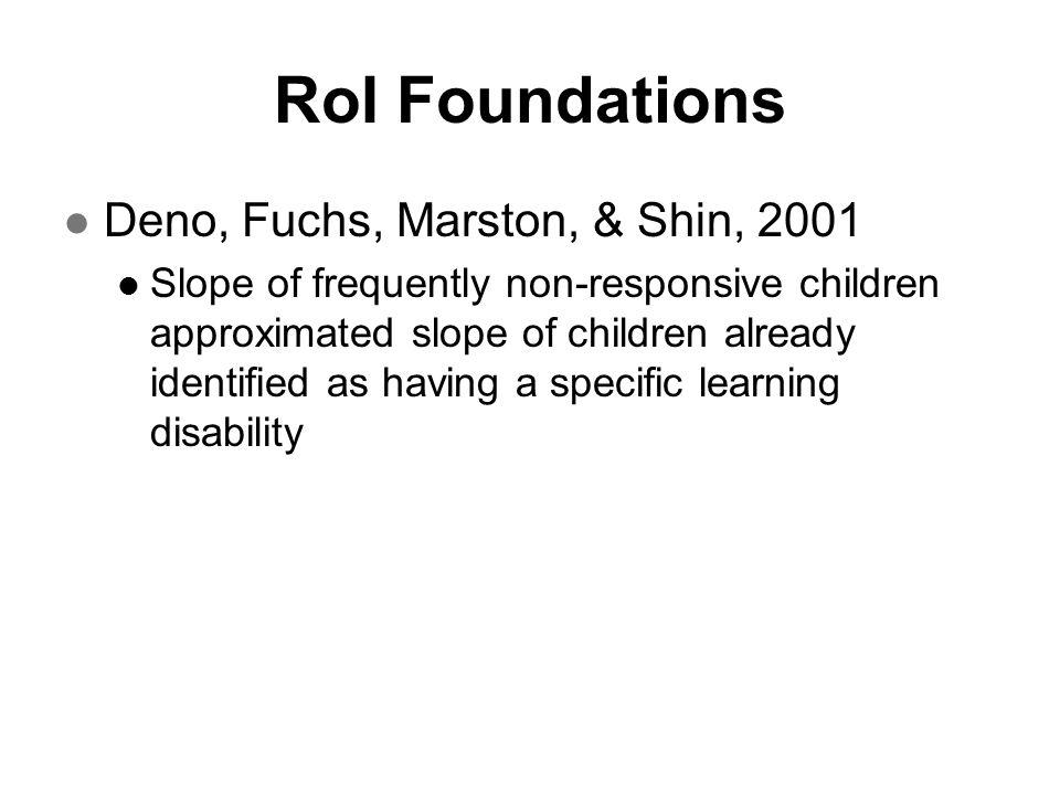 RoI Foundations Deno, Fuchs, Marston, & Shin, 2001