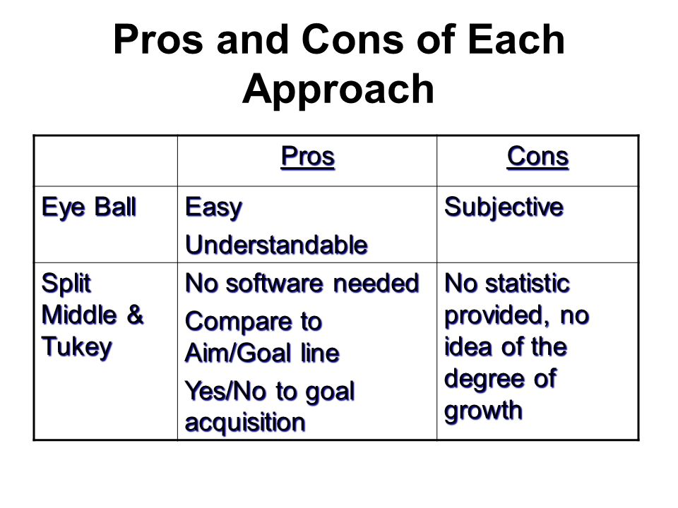 Pros and Cons of Each Approach
