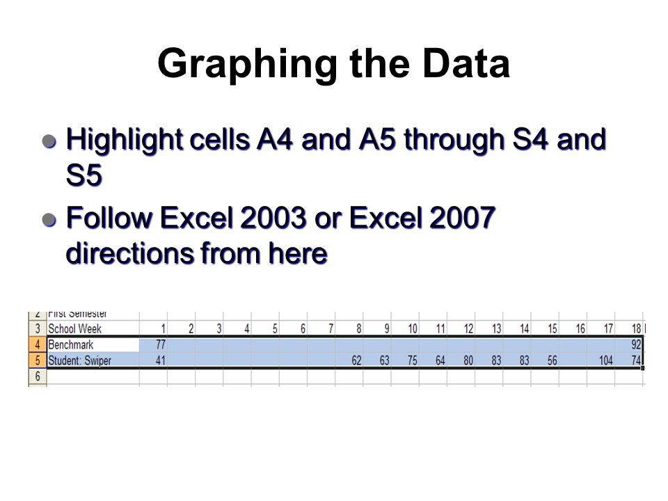 Graphing the Data Highlight cells A4 and A5 through S4 and S5
