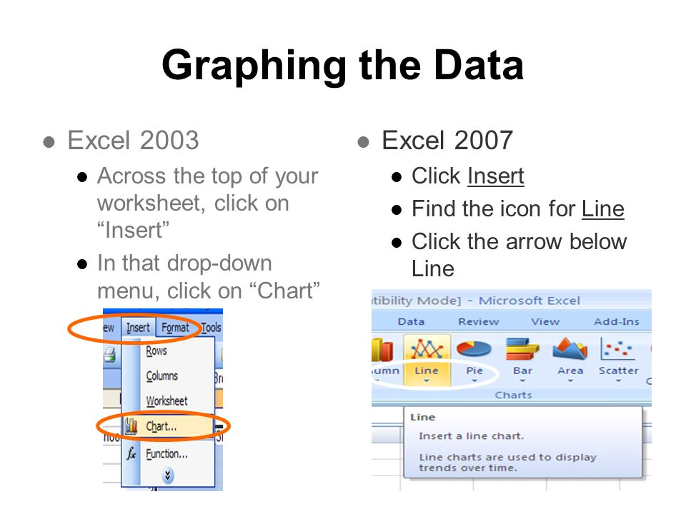 Graphing the Data Excel 2003 Excel 2007