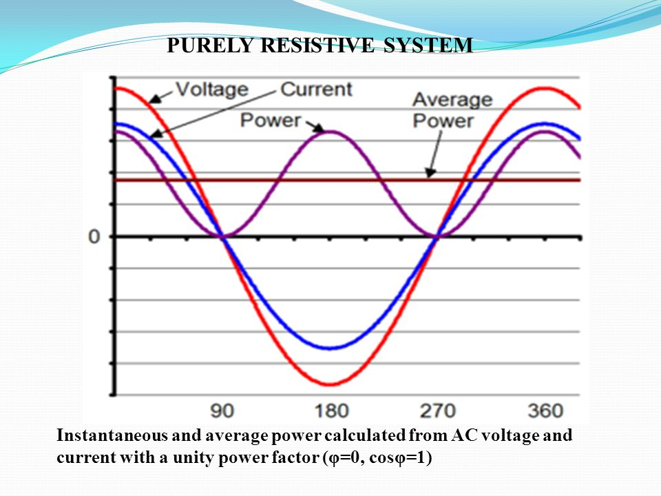 PURELY RESISTIVE SYSTEM
