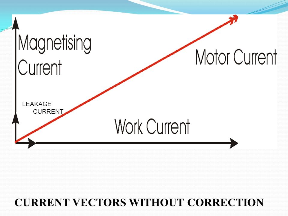CURRENT VECTORS WITHOUT CORRECTION