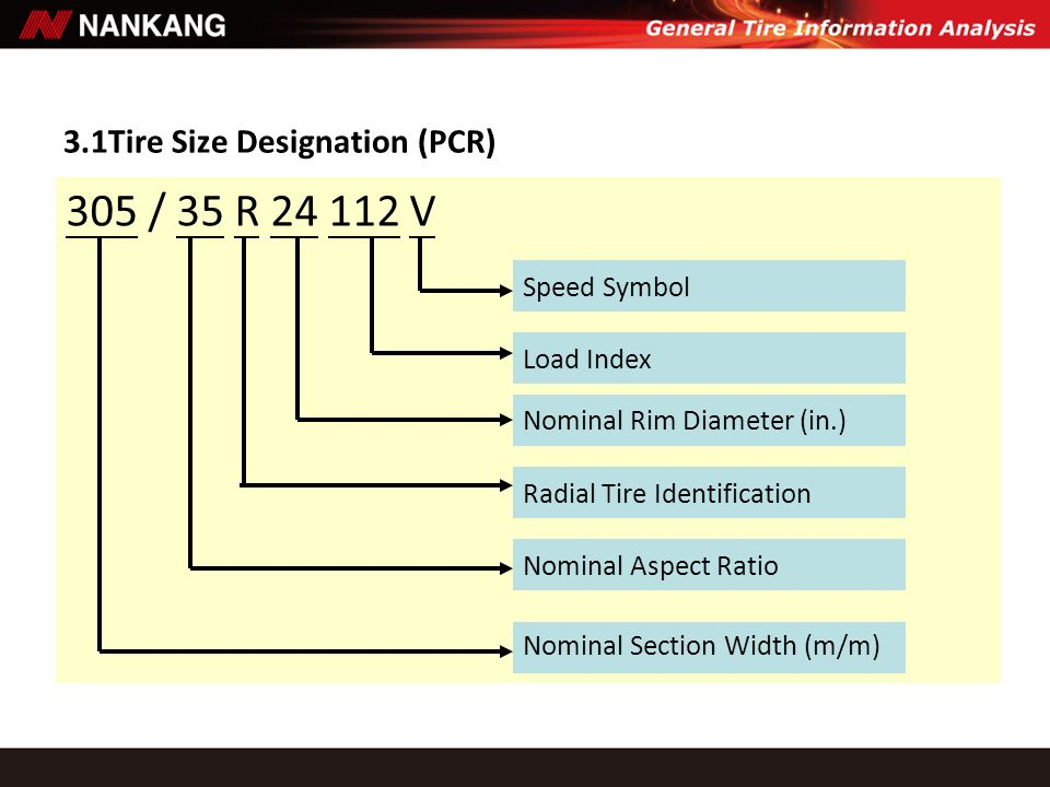 3.1Tire Size Designation (PCR)