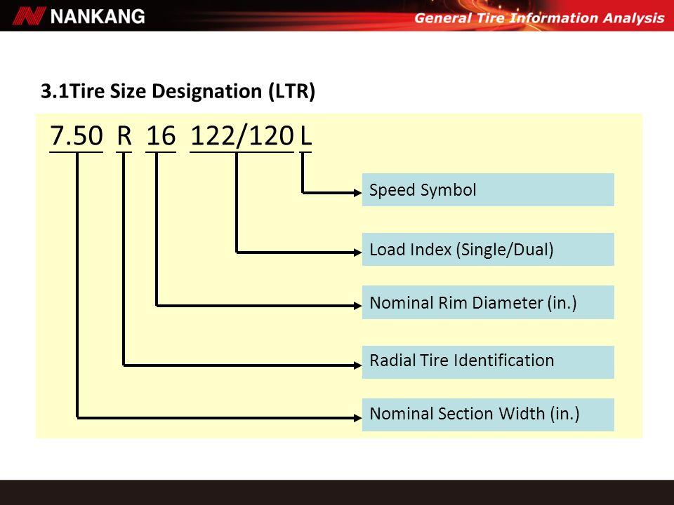 3.1Tire Size Designation (LTR)