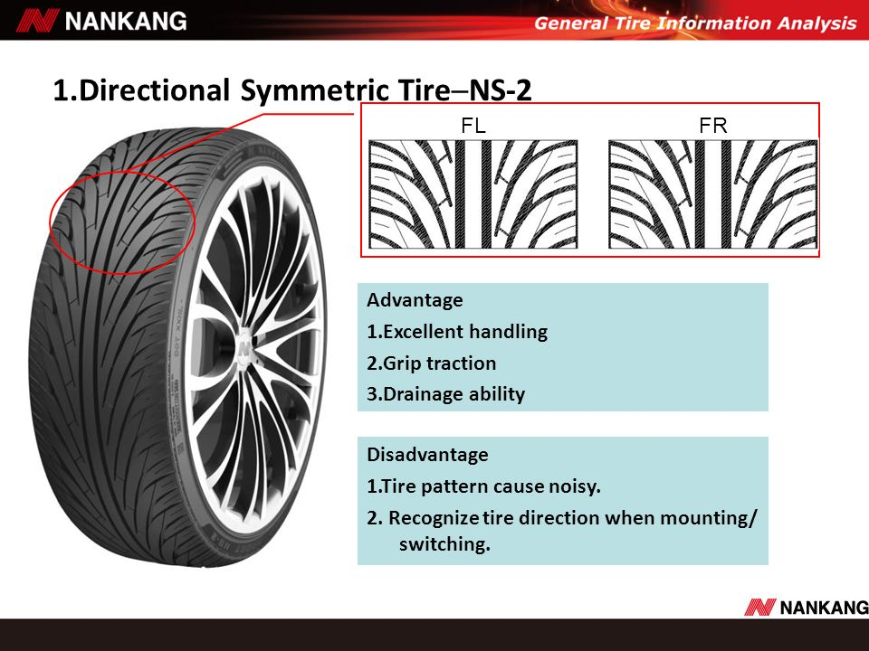 1.Directional Symmetric Tire─NS-2