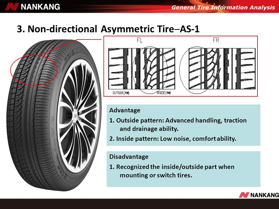 3. Non-directional Asymmetric Tire─AS-1