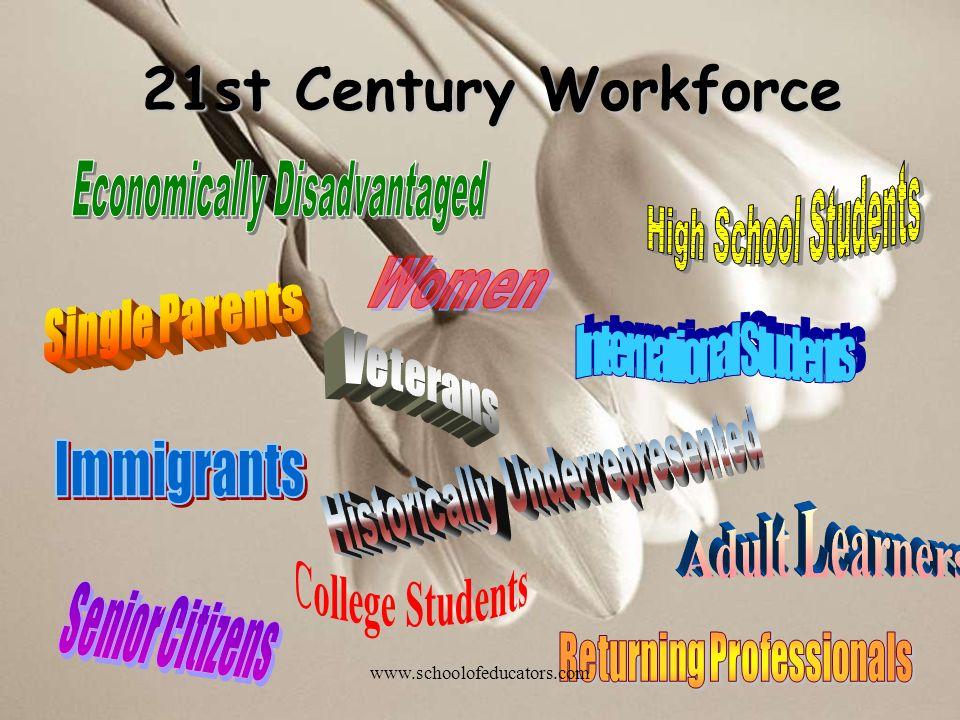 21st Century Workforce High School Students Economically Disadvantaged