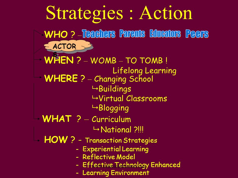 Strategies : Action Teachers Parents Educators Peers WHO –
