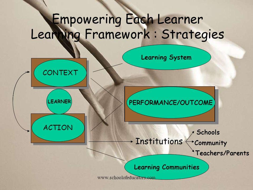 Empowering Each Learner Learning Framework : Strategies