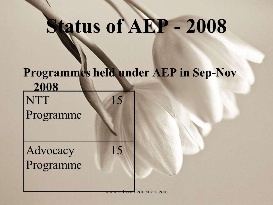 Status of AEP - 2008 Programmes held under AEP in Sep-Nov 2008