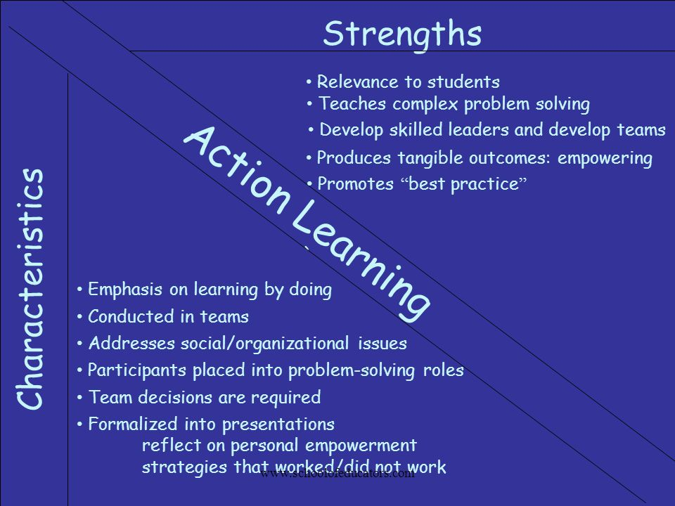 Action Learning Strengths Characteristics • Relevance to students