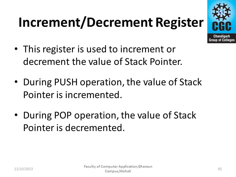 Increment/Decrement Register