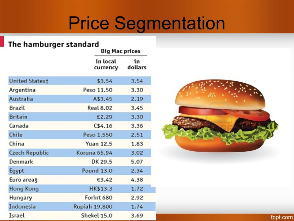 Price Segmentation Pricing the same or similar products differently for different customer segments.