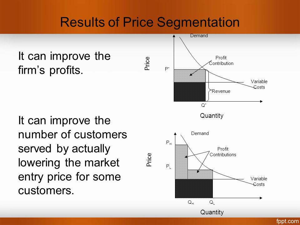 Results of Price Segmentation