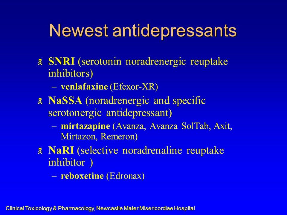 Newest antidepressants