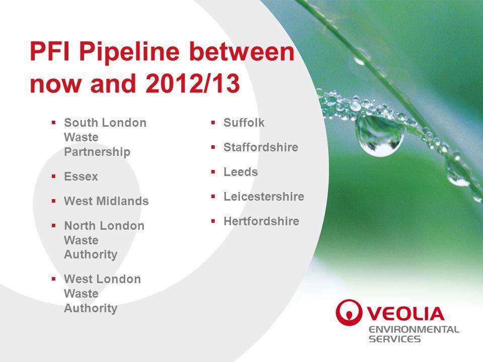 PFI Pipeline between now and 2012/13