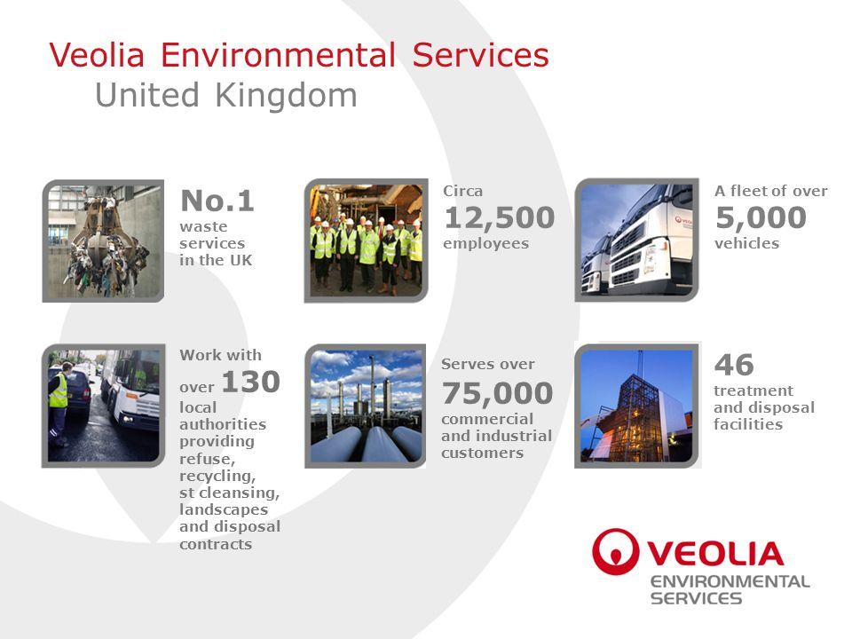 Veolia Environmental Services United Kingdom