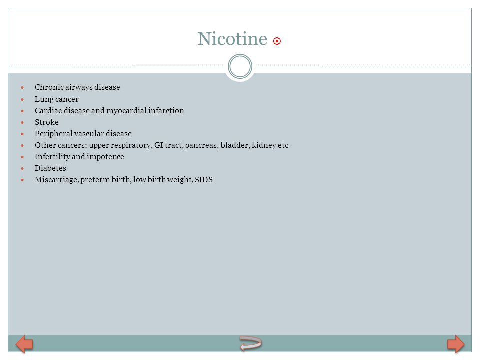 Nicotine  Chronic airways disease Lung cancer