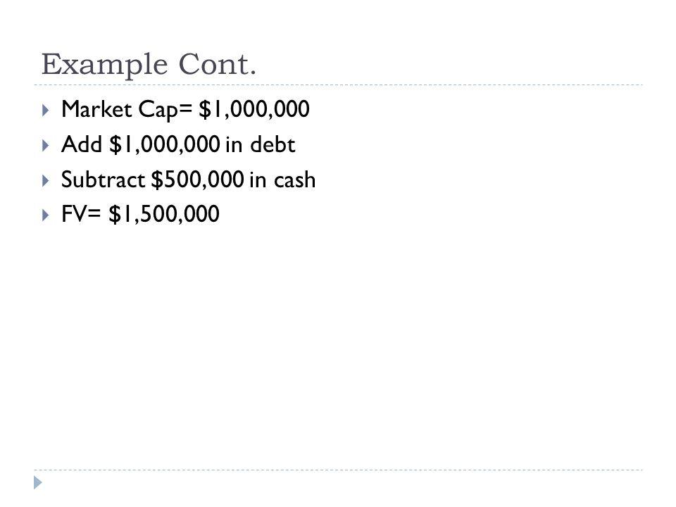Example Cont. Market Cap= $1,000,000 Add $1,000,000 in debt