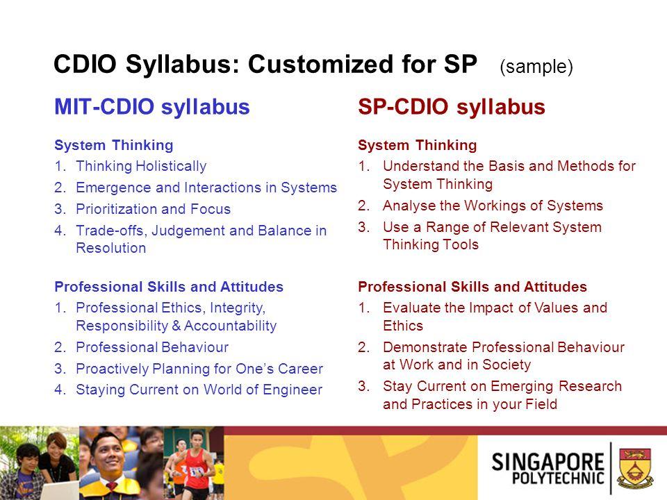 CDIO Syllabus: Customized for SP (sample)